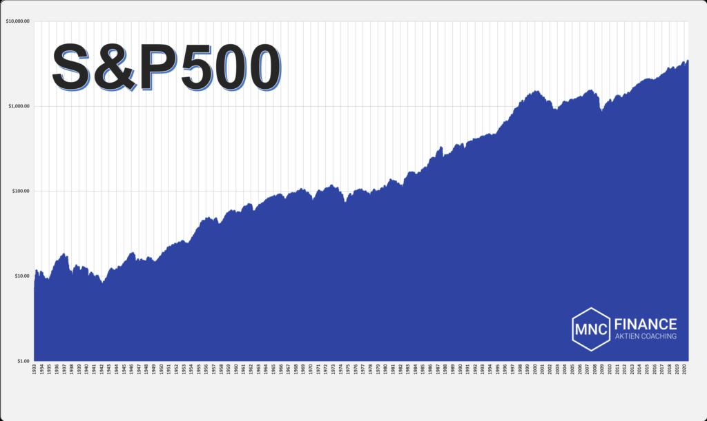 Wie viele Aktien im Depot